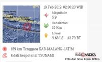 Gempa Berkekuatan 5,9 SR Menguncang Malang